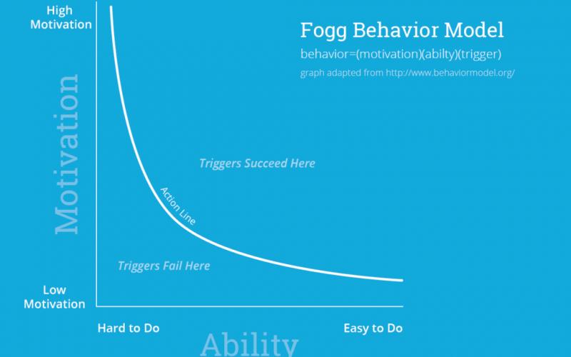 graph-fogg-bm-04-1024x769
