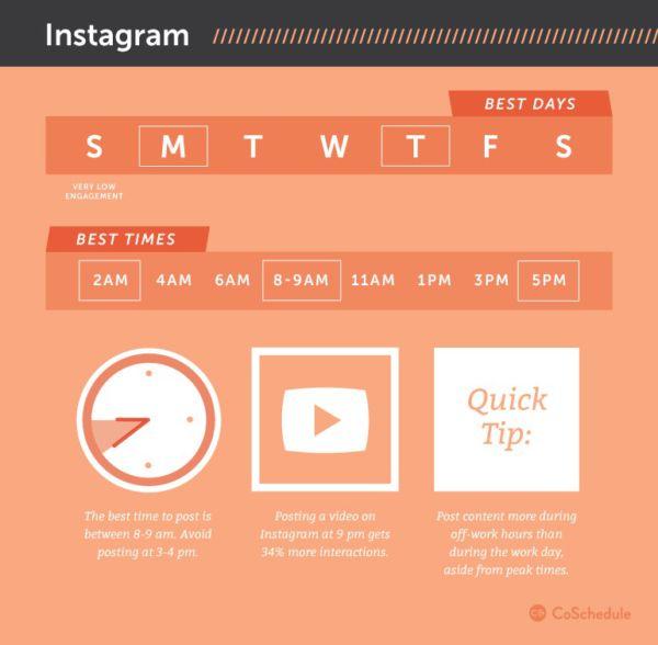 Beste-tijden-om-op-instagram-te-plaatsen