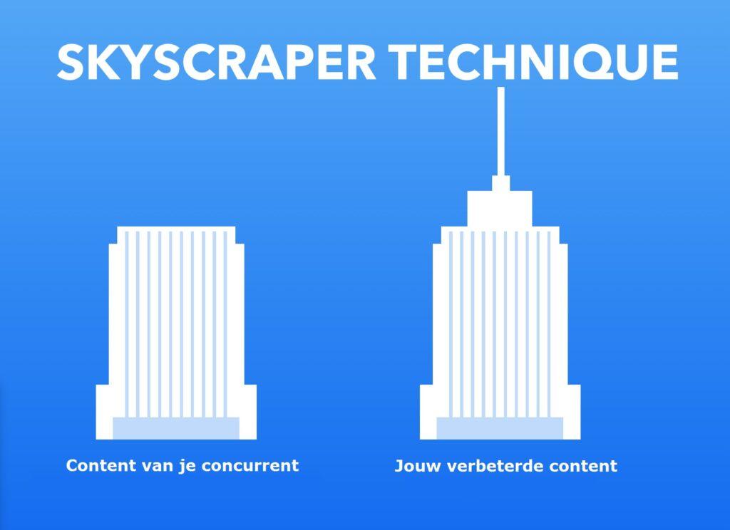 SEO skyscraper techniek
